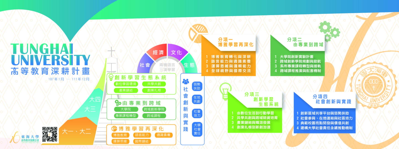 深耕計畫-banner1071126-1440-450